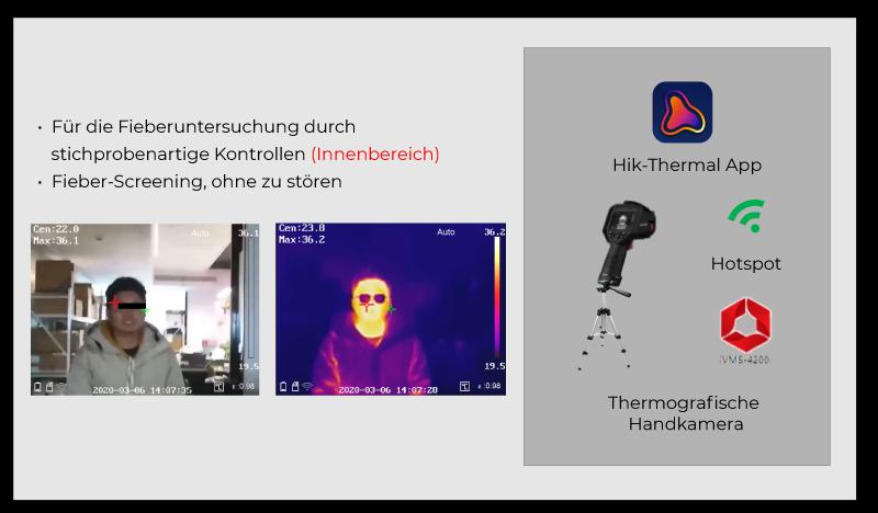 Lösung: Tragbare Fieber-Screening Handkamera